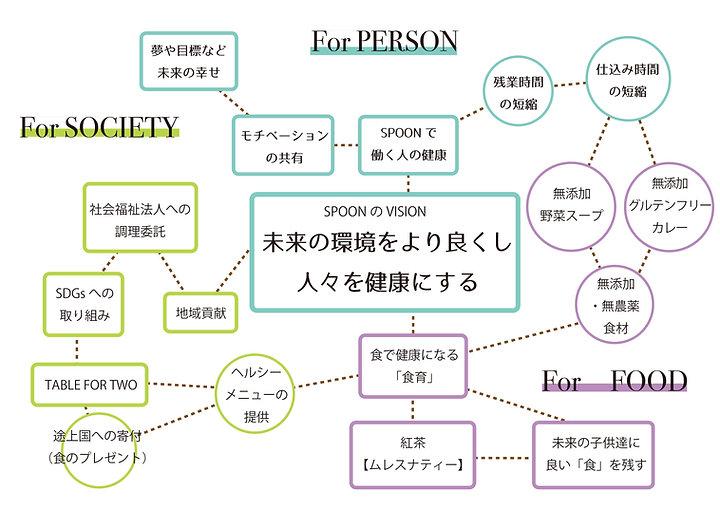 SPOON社員ツール-01.jpg