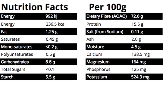 nutrition facts no bg.png