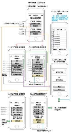 填海流程圖1.0_2