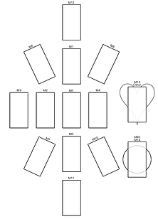 Estructura del Referencial de Nacimiento by Georges Colleuil