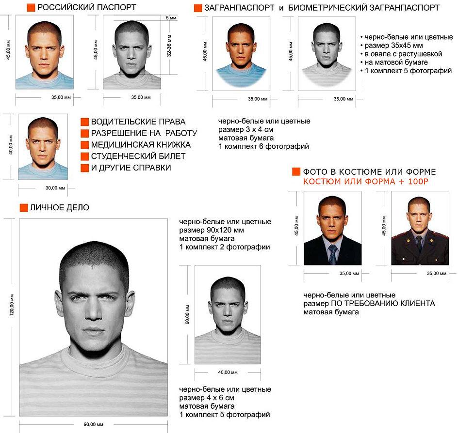 Фото на документы, Срочное фото, Фото на визу, Фото на паспорт, Фото для военкомата, Требования для визы, Требования для паспорта,