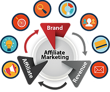 AFFILIATE MARKETING GRAPHIC.png