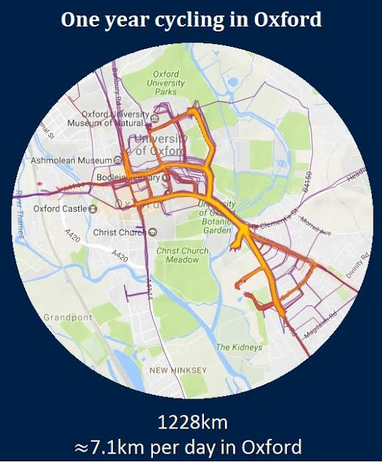 Cycling hat map