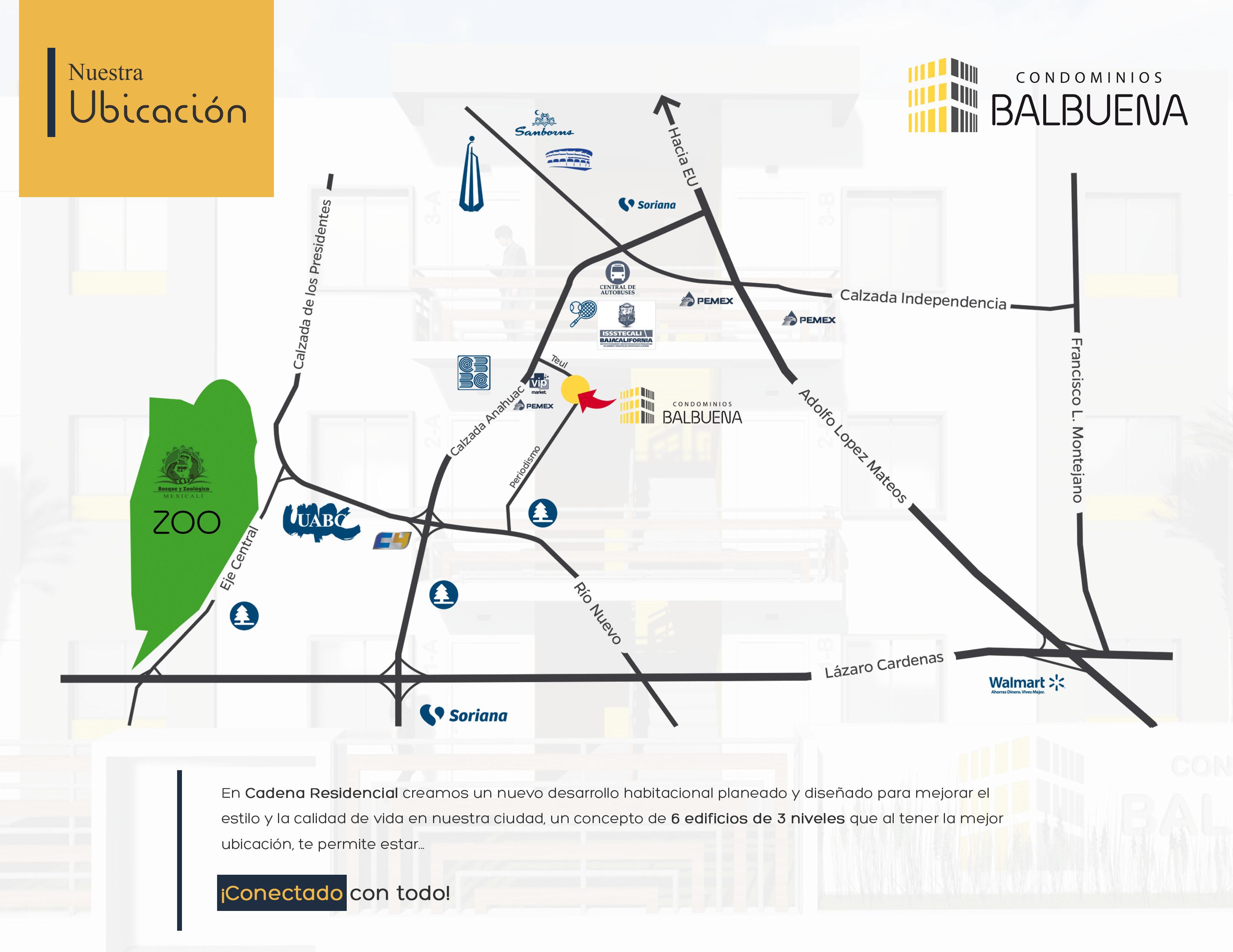 Presentacion de Proyecto Balbuena-2