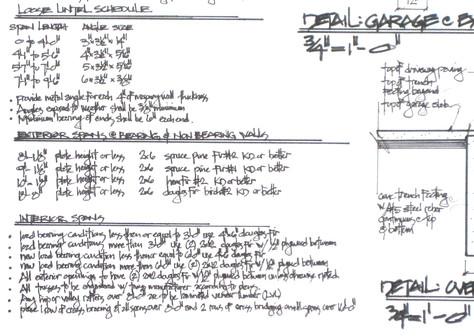 Notes%20Lintel%20Close%20Up%201_edited.j