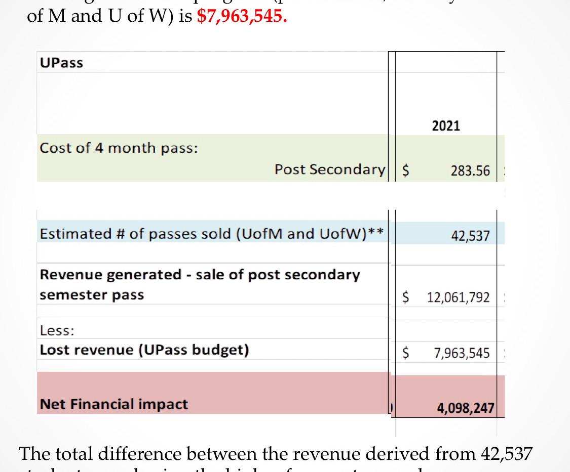 U-Pass Findings & Alternative 7.jpg