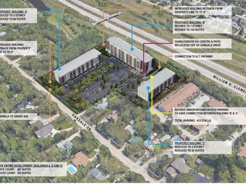 Proposed Development for Charleswood