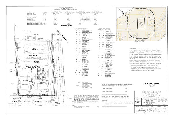 Land Control Sub-Division Concept 342 Ea