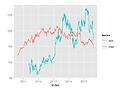 time-series.png