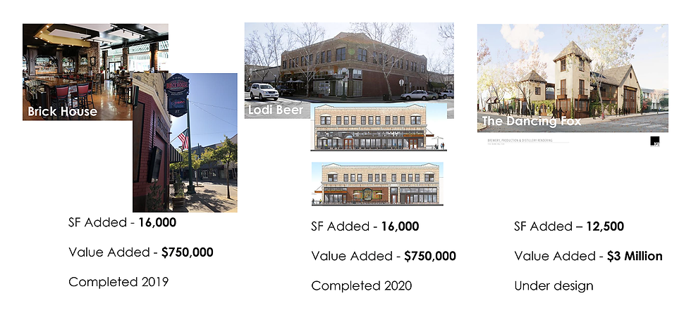 Downtown Lodi Business Details.png