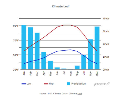 climate-data.jpg