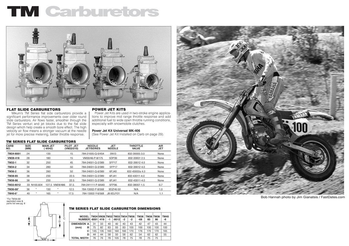 Mikuni TM Flat Slide Carburetors | dunnlewis
