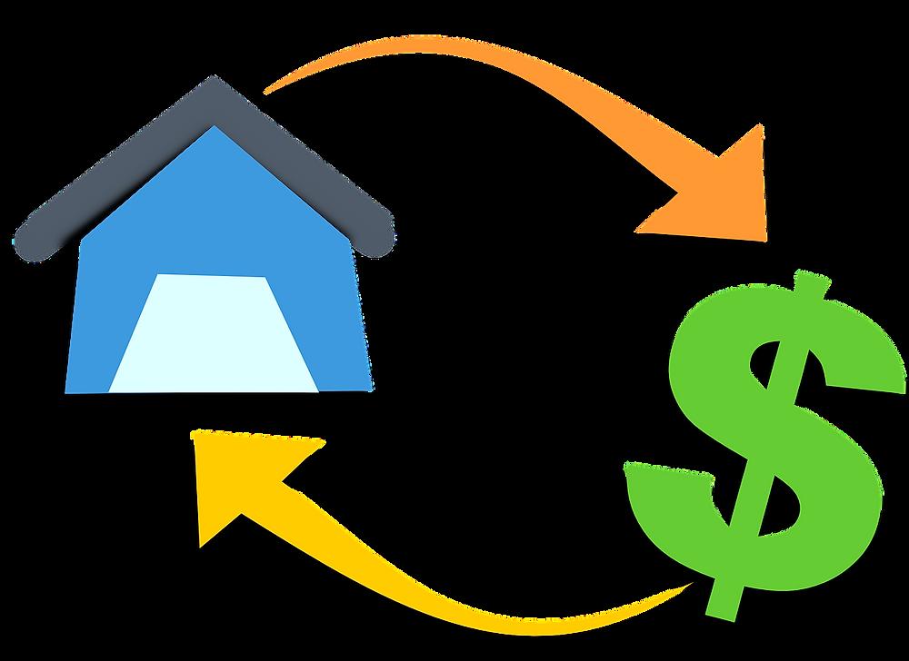 house finance options
