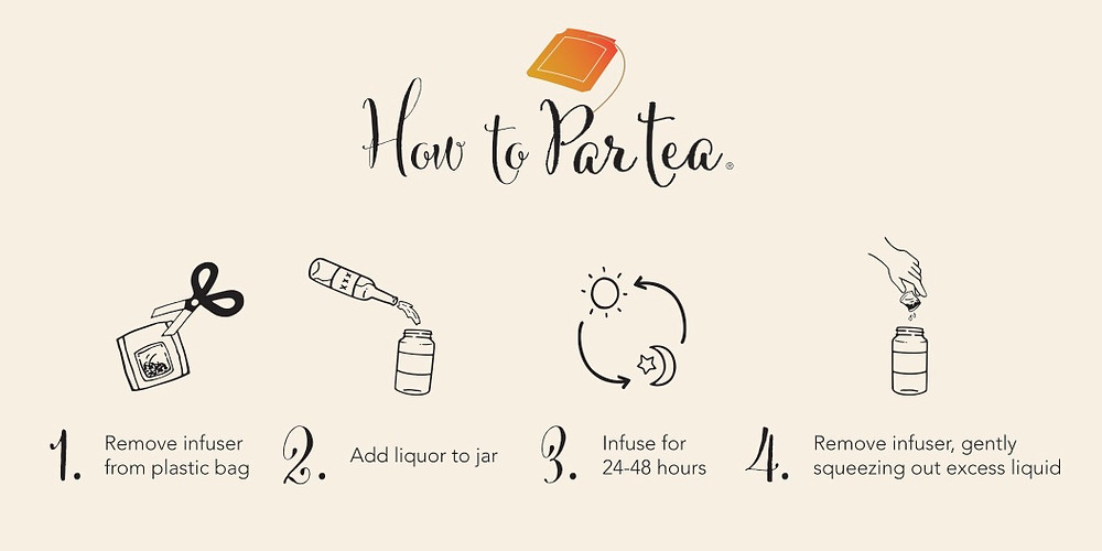 How to ParTea