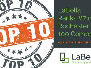 LaBella Ranks #7 on the Rochester Top 100!