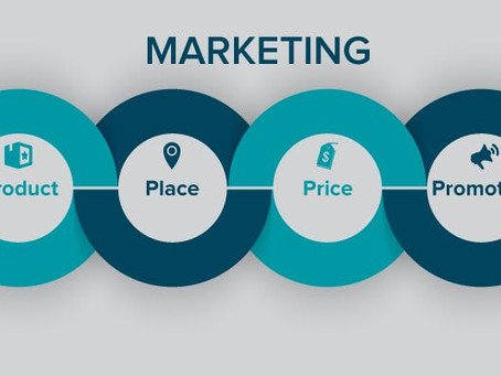 Digital Marketing 101 – The Four Ps of Marketing