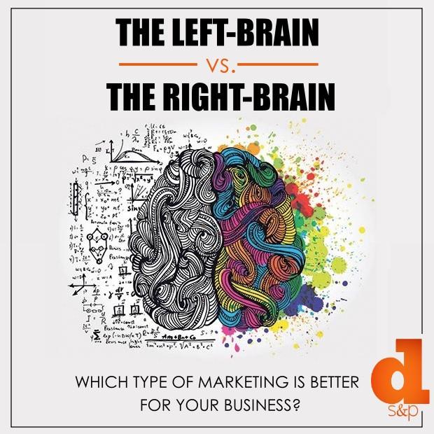 left brain right brain digital marketing
