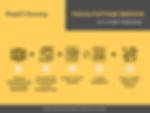 PS facilitation design process (1).png