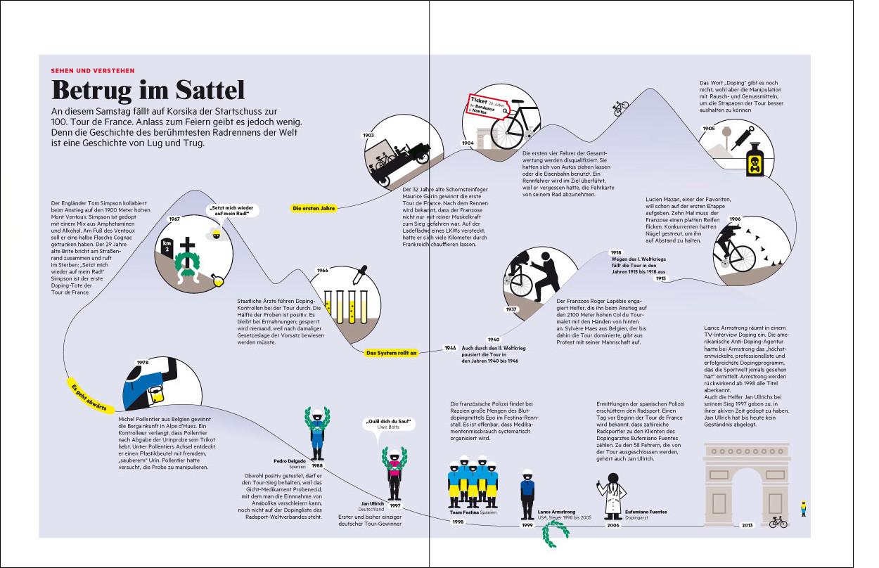 Stern Magazin, 2012