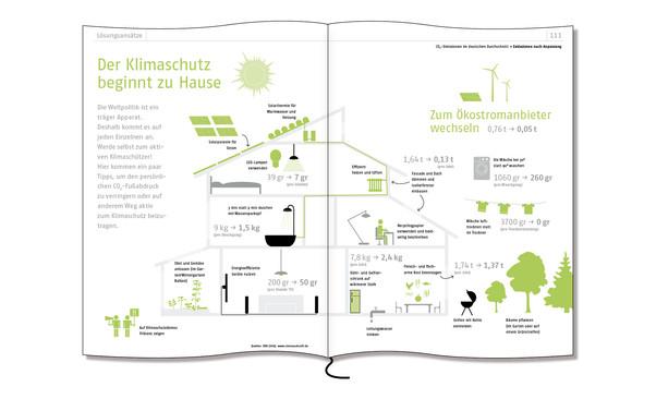 Der Klimaschutz beginnt Zuhause