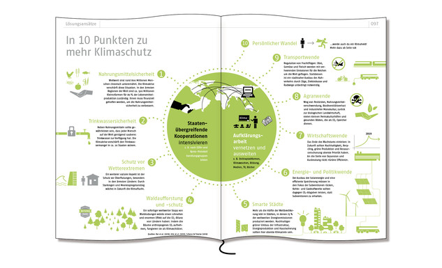 In 10 Punkten zu mehr Klimaschutz