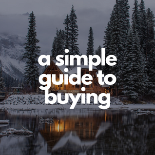 a simple guide to buying .png