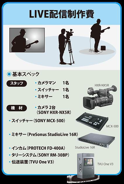 LIVE配信制作費.png