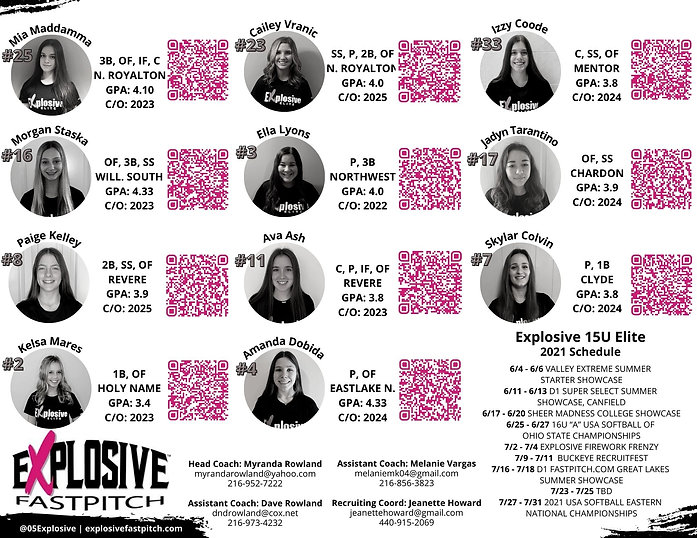 Explosive Team Profile 2021.jpg
