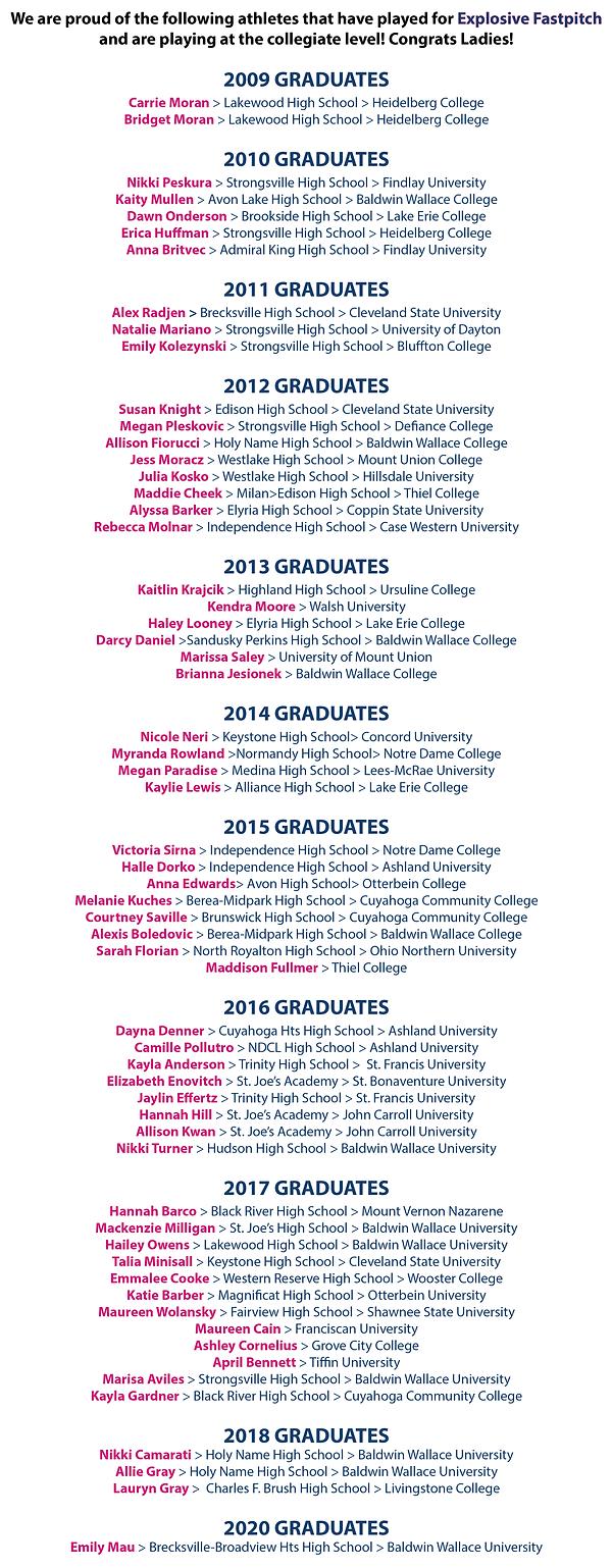 Explosive_Graduates_1-27-2020-01.png
