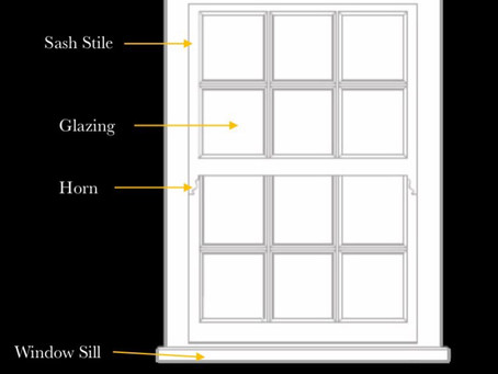 Do you know the parts of a sash window?