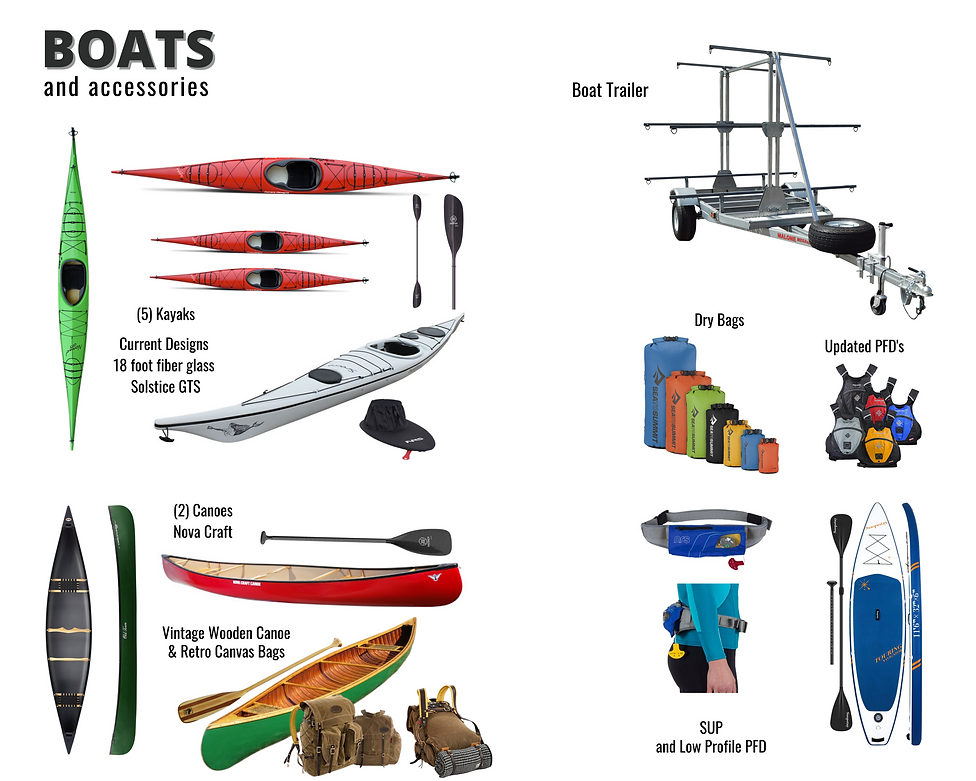Copy of Equipment  (4).png