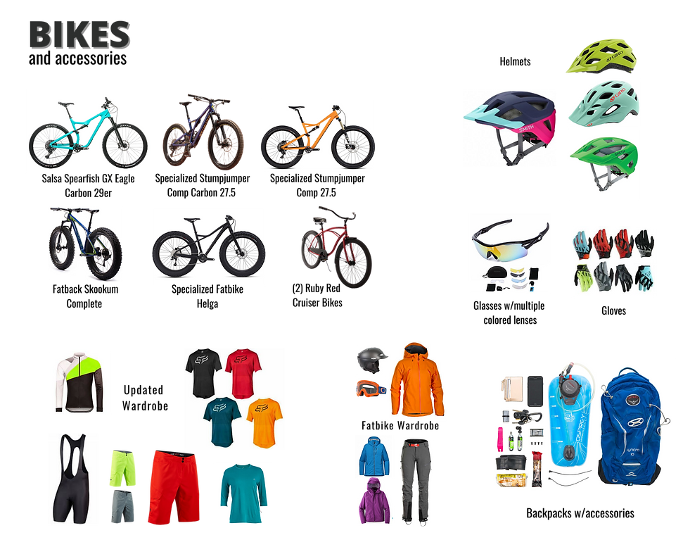Copy of Equipment .png