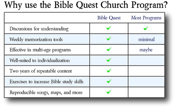 Why Use Church Program 2020.png