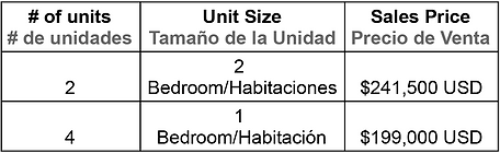 # of units.png