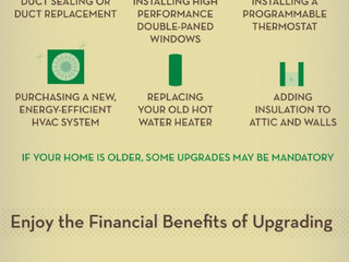 How to Save Money on Your Air Conditioning Bill [Infographic]