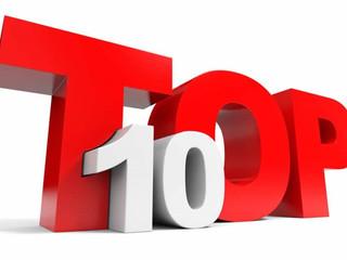 The 10 Trending SFR Markets for Investors In 2019