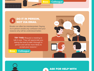 How Not to Say Yes at Work [Infographic]