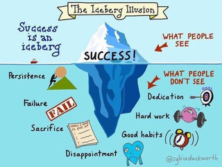 It's What You Don't See that Counts: The Iceberg Illusion