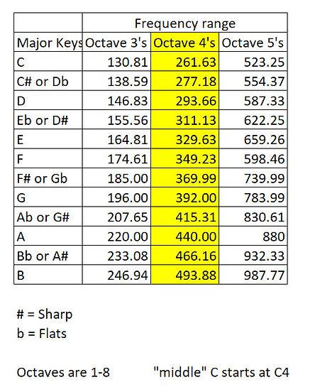 Octave Ranges.jpg