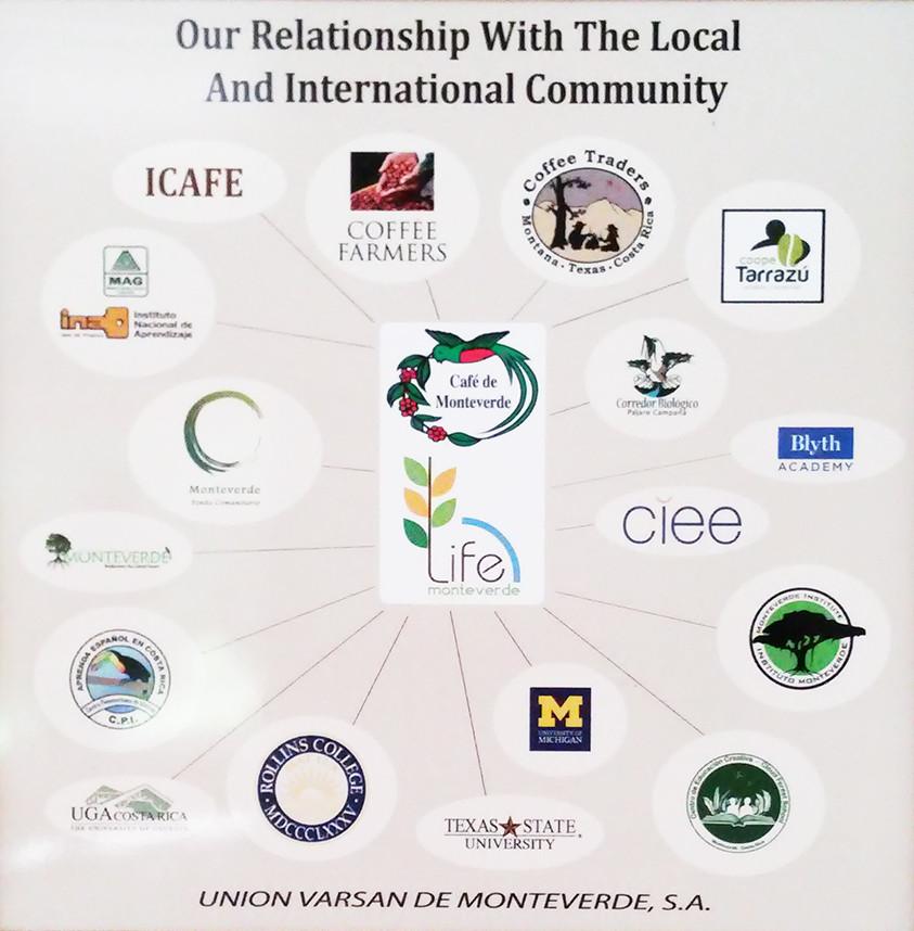 Relación con la comunidad local e internacional.