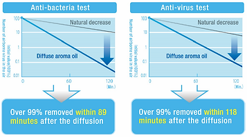 antibacterial and antiviral tests.png