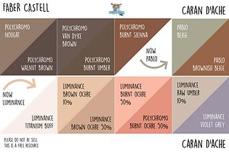 bonnita doodles most used pencil colours