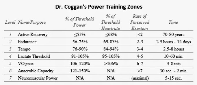 Power Training Zones.jpg