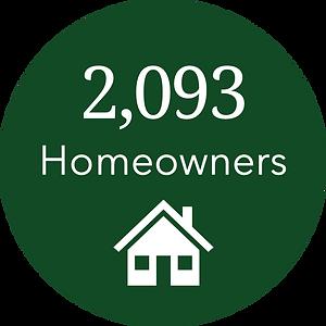 Delaware Homeowners.png
