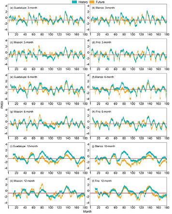 Multivariate Drought.JPG