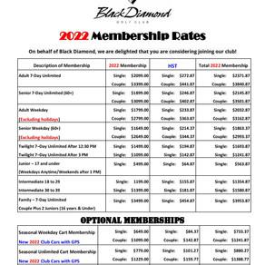 2022 Membership Rates