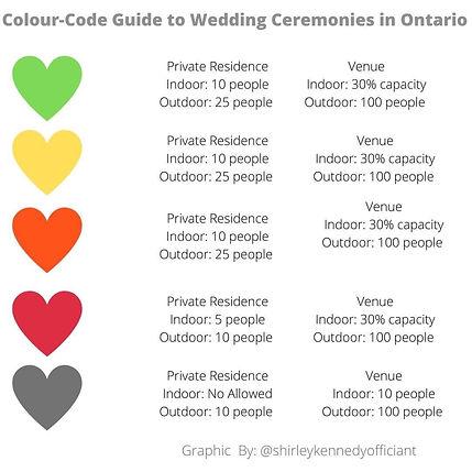 Wedding attendance guide.jpeg