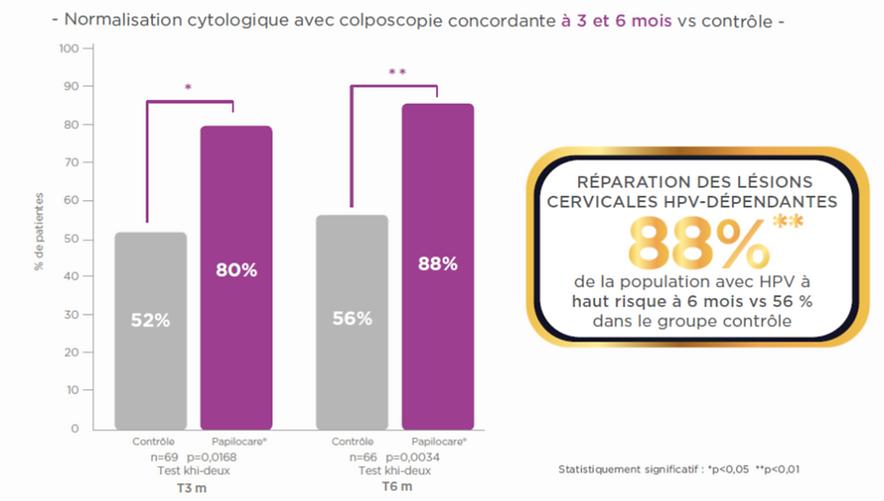 regressions_lésions_hr.png
