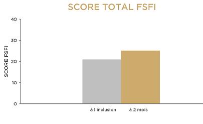 score FSFI libicare_edited.png