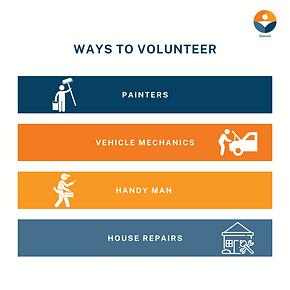 Copy of Ways to volunteer.png